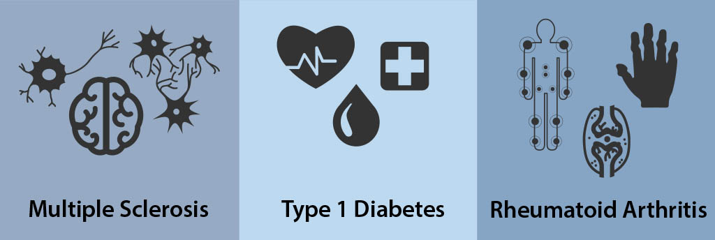 Multiple_sclerosis_type1diabetes